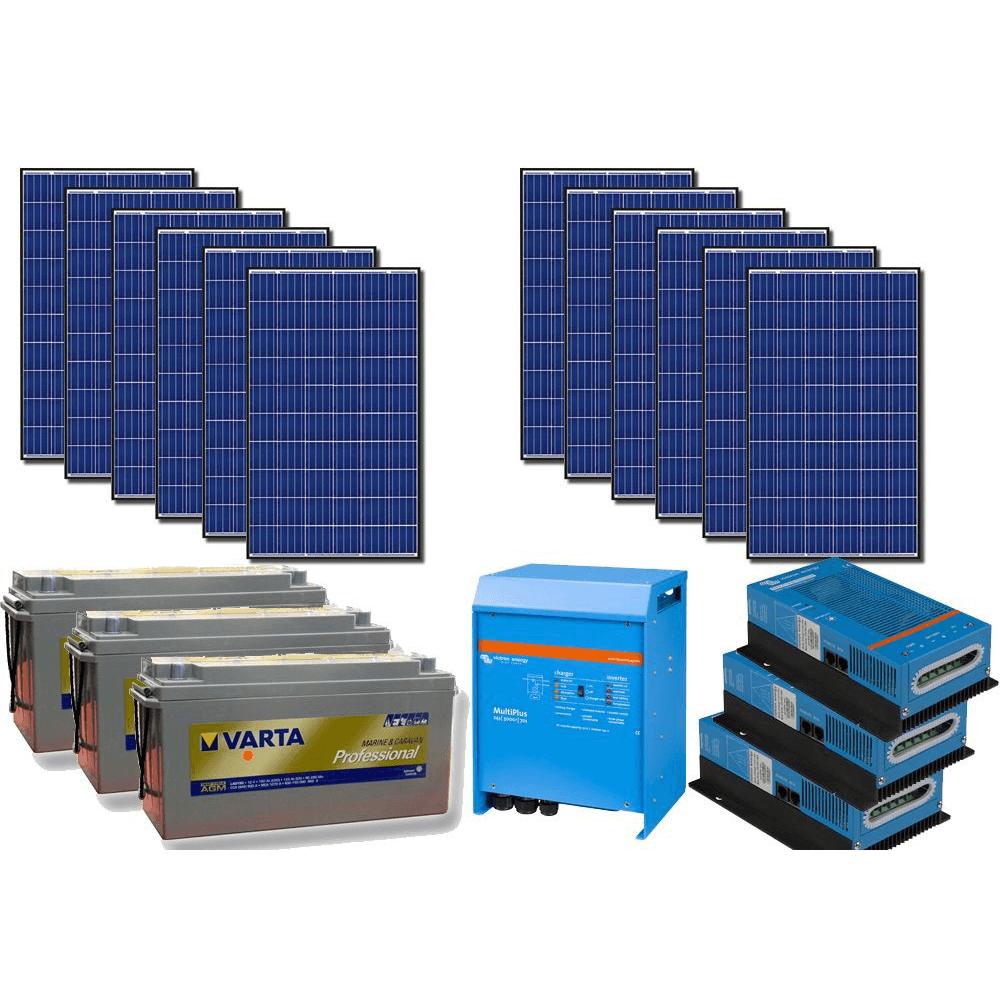Kituri fotovoltaice 3kw PMPP = 265 W